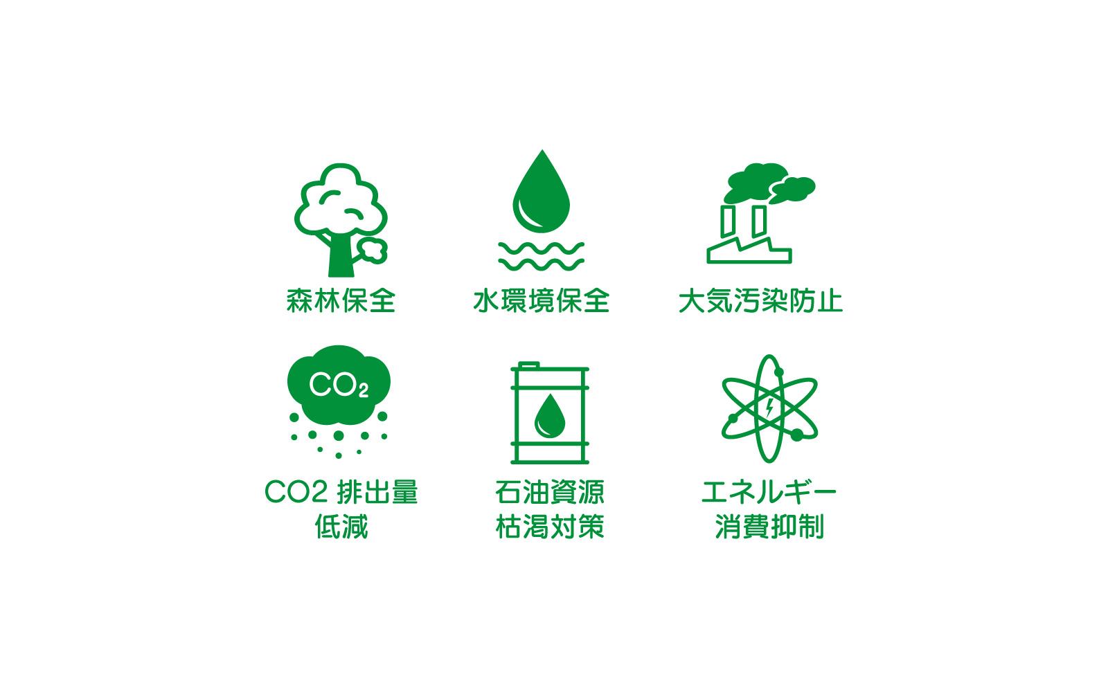 環境負荷の低減と経済性の両立