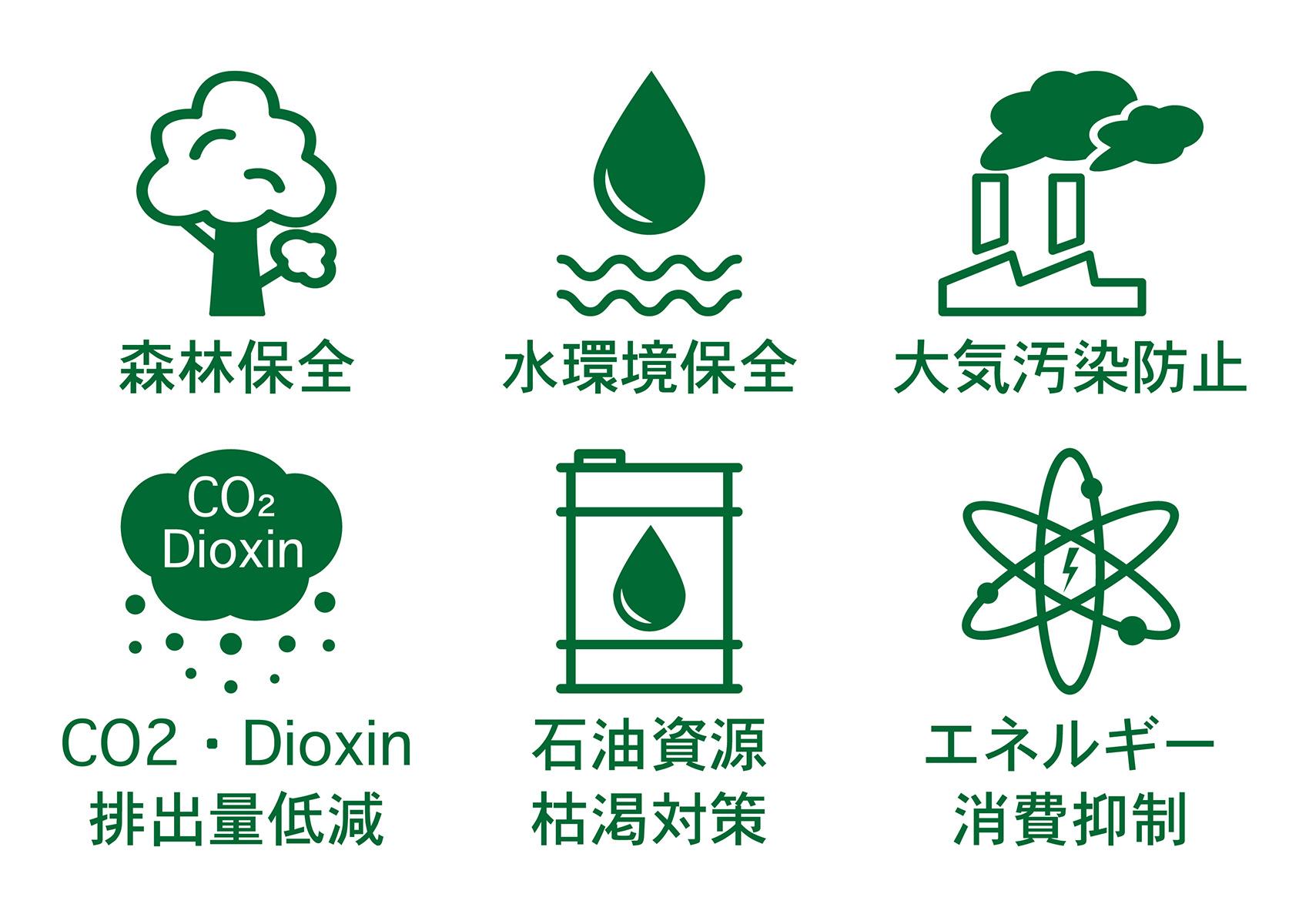 地球環境へのメリット