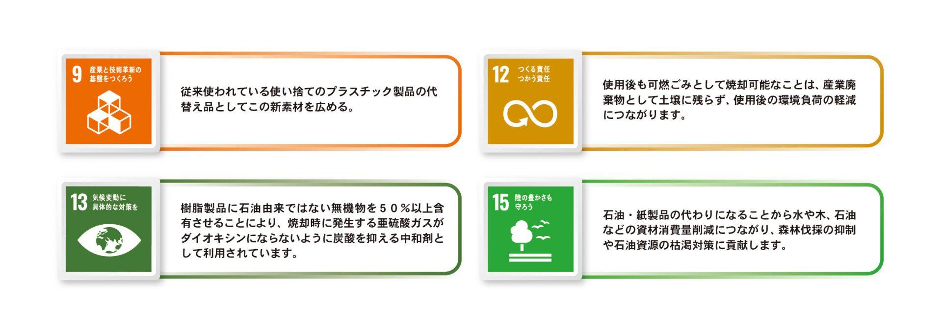 島田商事のSDGS